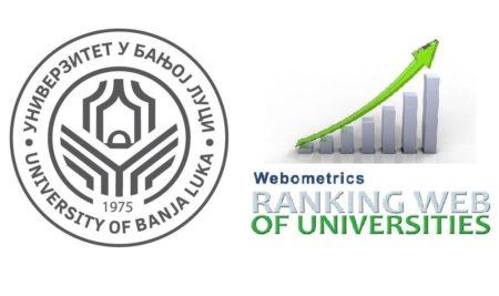 Универзитет у Бањој Луци напредовао за 1673 мјестa на Вебометрикс листи